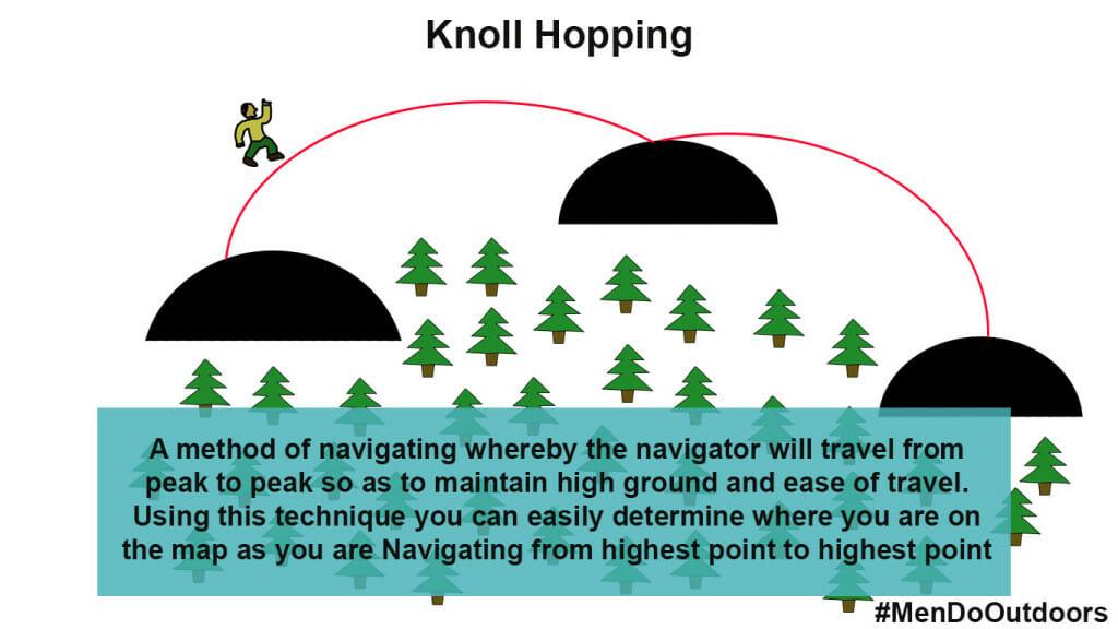 Knoll Hopping