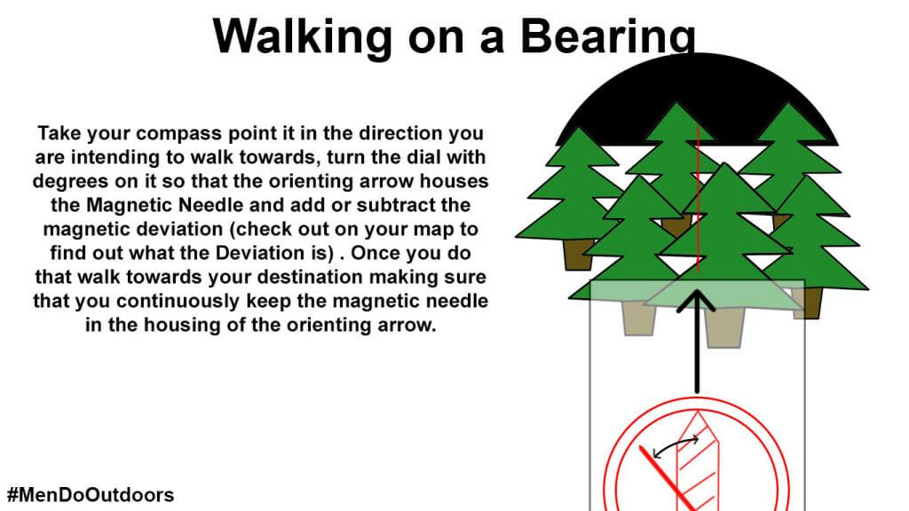 Walking on a Bearing